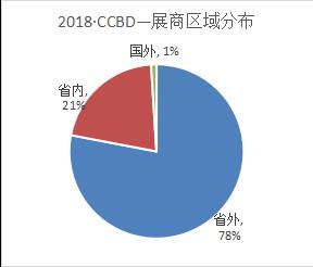 2019成都建博会参展邀请函-改 - 副本4